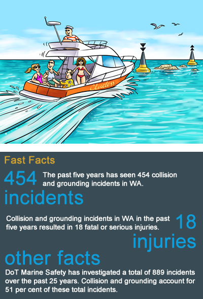 Fast facts - marine safety